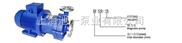 上海池一泵業專業生產CQ型磁力泵,40cq-32