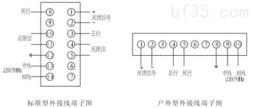 220v电动阀实物接线图