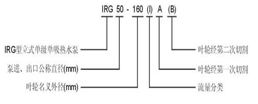 首页 产品报价 > 立式热水(高温)循环泵   4,安装检修方便,无需拆动管