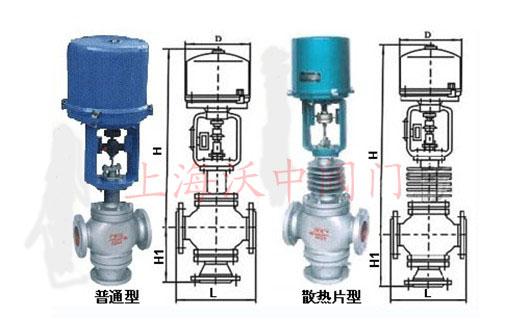 电动三通调节阀-上海沃中阀门厂; 比例积分三通调节阀,比例电动三通图片